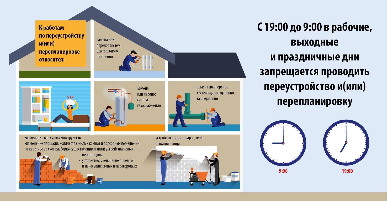 Правила пользования жилыми помещениями, содержания жилых и вспомогательных помещений